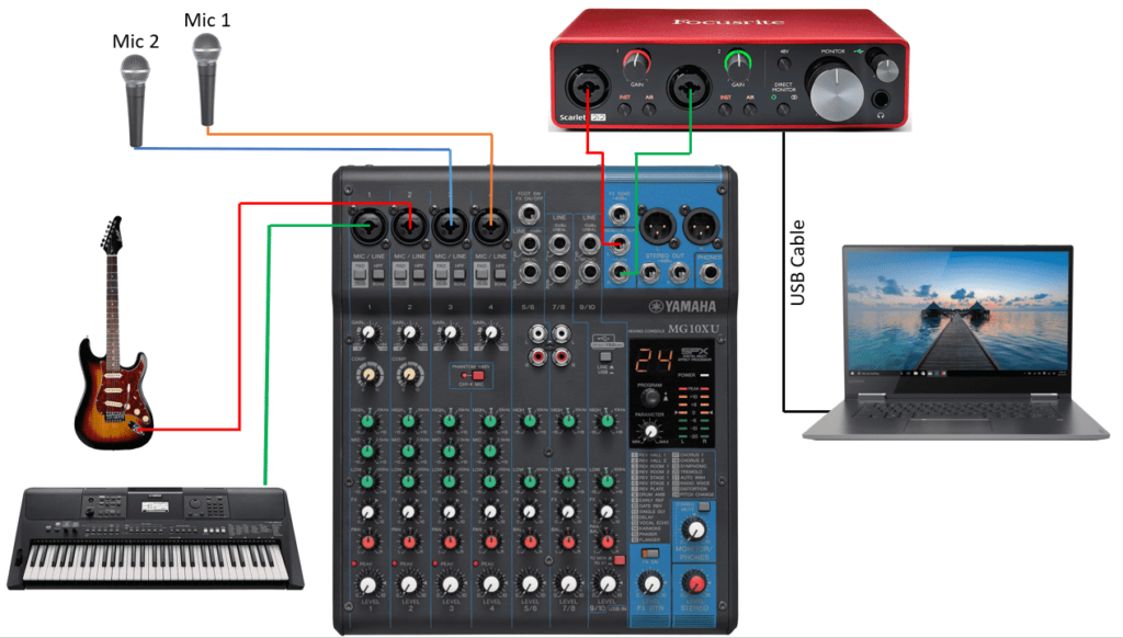 How To Connect Mixer To Computer Archives