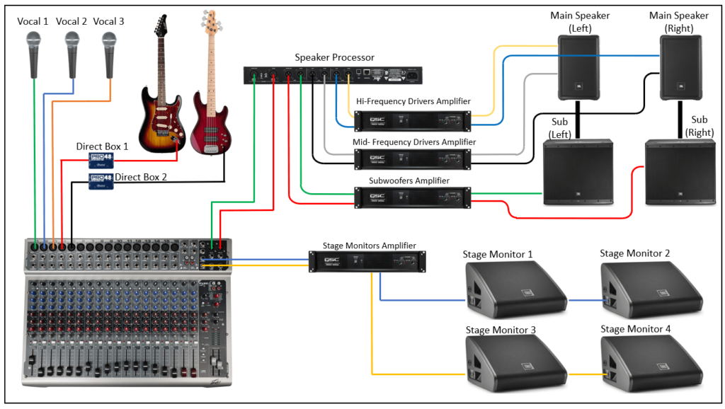 Pa Speaker Wiring Diagram from virtuosocentral.com