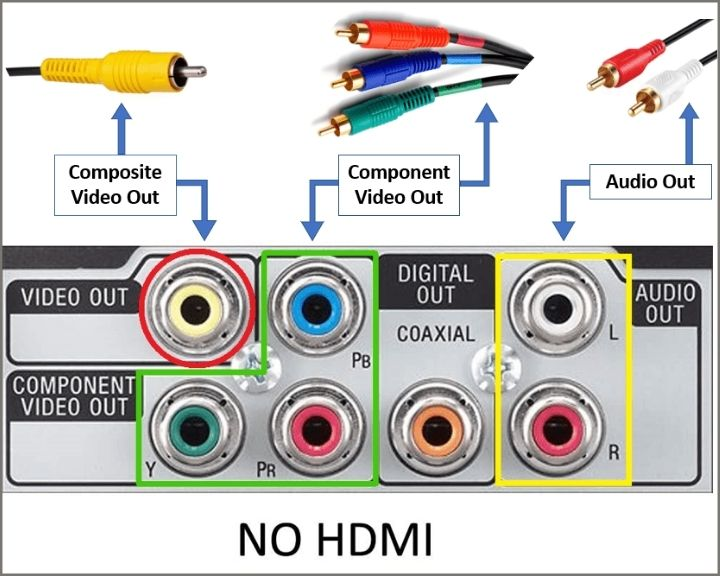 Up vcr to tv hook how to